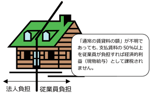 社宅の賃貸料